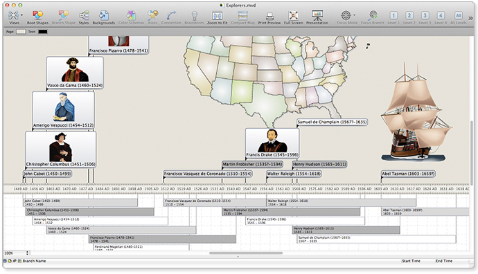 MindView 5 Mac Edition, timeline view, timelines, historical, time