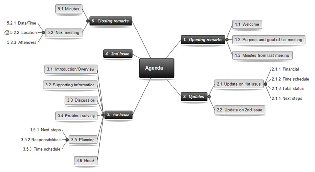 process map template microsoft word .