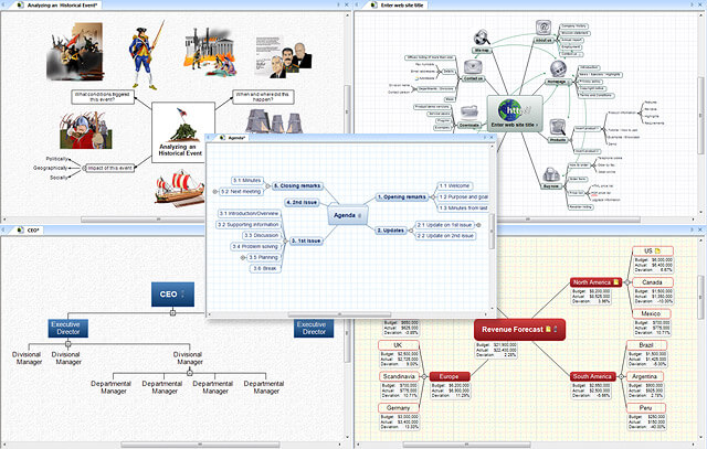 Mind Mapping Beispiele   MindView on