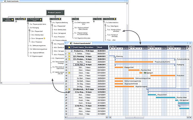 Wbs Chart Templates Mindview Wbs Software