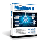 Mind Mapping software, Mind Map, Mind Maps, brainstorming, project management software, project management tool, Gantt chart software