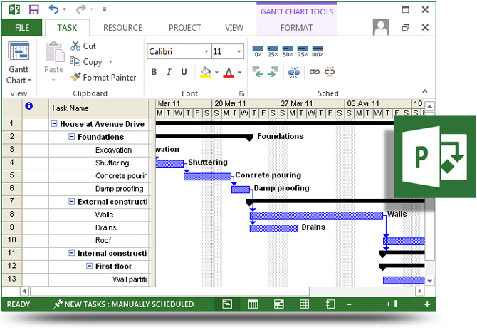 export, Microsoft Project, WBS, MindView