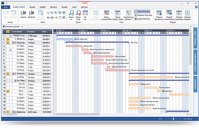 Fine tune your Gantt chart