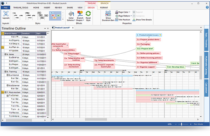 Show the Gantt chart as a Timeline