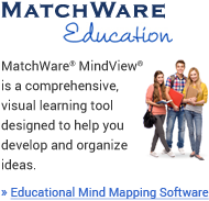MatchWare Education