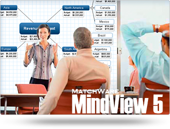MindView Educational Mind Mapping Software