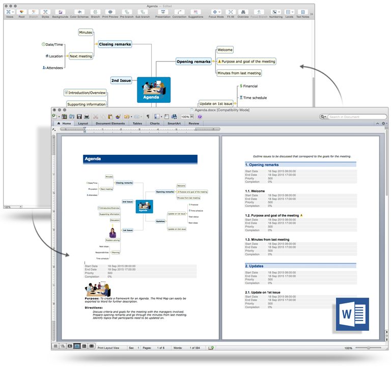 Export your mind map to MS Word, PowerPoint, Project, and more