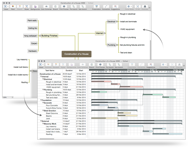 MindView Mac Mind Mapping Software for Project Management