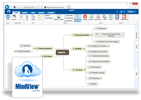 MindView Online MindMapping Software