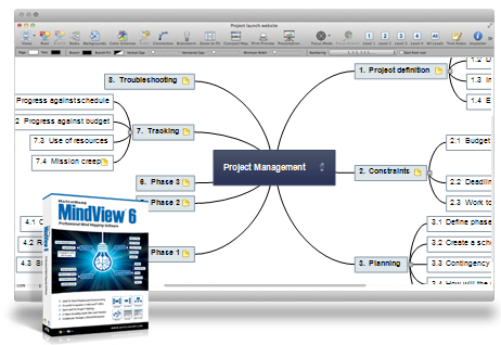 MindView Business Gantt Chart Software