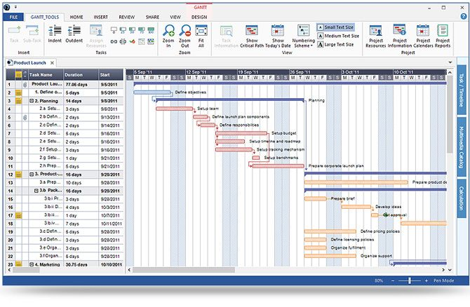 Gantt Chart Templates | Mindview Gantt Chart Software