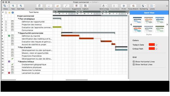 Fonctionnalités de gestion de projet