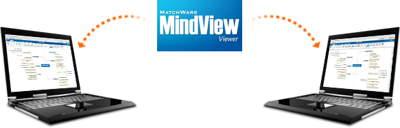 mindview collaboration