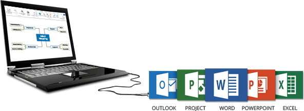 export mindmap to microsoft word, microsoft excel, microsoft powerpoint and microsoft project
