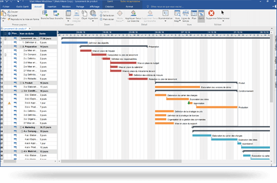 Fonctionnalits mindview intgration avec microsoft office ccuart