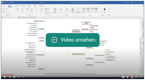 Mind Mapping Software mit Multi-Maps
