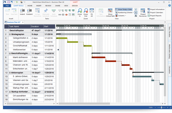 Storyboard software gantt chart view