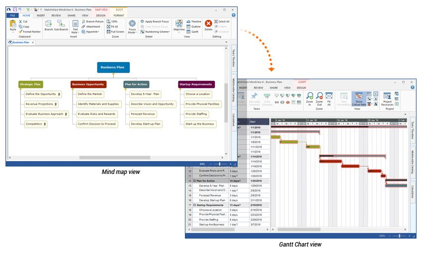 Switch from a WBS chart to Gantt Chart